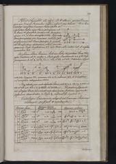 University of Pennsylvania LJS 199: Artis analyticae specimina, 75 (kislakcenter) Tags: europe latin mathematics calculus 18thcentury diagrams manuscripts codices treatises