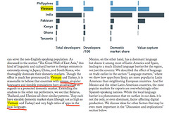 Caribou-Digital-Winners-and-Losers-in-the-Global-App-Economy-2016_pdf__page_50_of_63_ unique, singular language (Nguyen Vu Hung (vuhung)) Tags: nguynthnhnam nguynvhng caribou apps research mozilla vietnam vitnam fpt fsoft fptsoftware funix fptuniversity global app economy