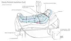 Ebola Patient Isolation Suit (Renfrew Group) Tags: patient suit isolation ebola