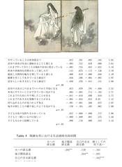 長谷川豊 画像16