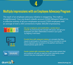 Linkedin Marketing Guide: Employee Advocacy (Social Media & Content Curation Platform) Tags: design marketing media flat content social monitor company guide groups linkedin analytic marketingguide infographs drumup