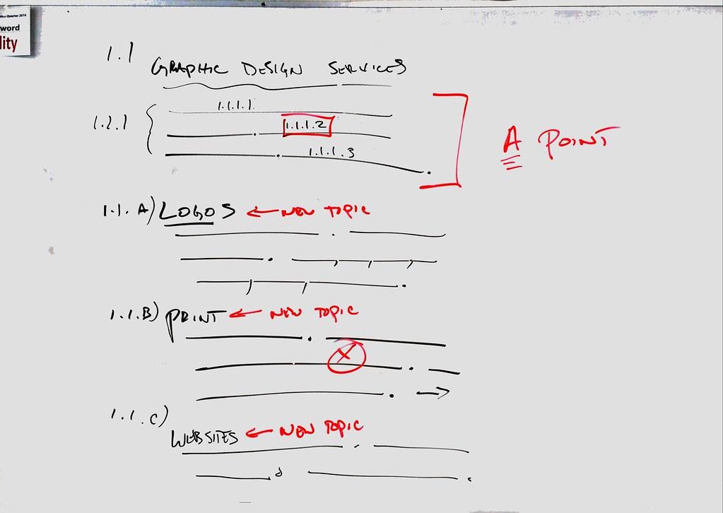 07) Sentences & List Items