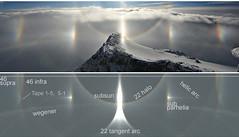 Halo Oktober 2011 (bergfroosch) Tags: hermannscheer sonnblickobservatorium bergratz