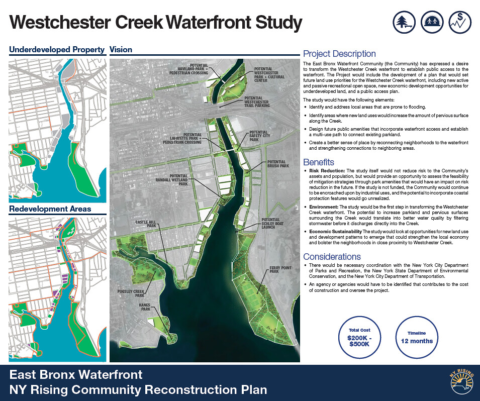 Coastal Green Infrastructure for Westchester Creek