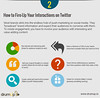 Interact with your fellow tweeters (Social Media & Content Curation Platform) Tags: marketing media internet content social monitor guide analytics infograph twitter drumup