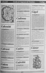 Cabonetti
