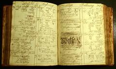 1798 maths - rekenkunde (4) (breboen) Tags: old history paper book antique alt german math mathematics calligraphy papier manuscript figures handwritten vieux altes rechnung rekenen