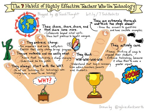 7 Habits of Highly Effective Teachers Wh by sylviaduckworth, on Flickr