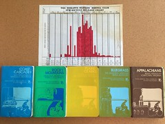 Bill McMurray's 1976 mileage chart and Bikecentennial regional guide books. (ddsiple) Tags: trip bicycle cycling mileage touring 1976 bikecentennial billmcmurray