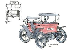 Rallye de l'Argonne, 2015 (gerard michel) Tags: auto sketch croquis ancêtres