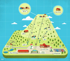 Mount Hermon ski resort map (YARKO (YAIR VARDI)) Tags: yarko yair vardi map illustration design hermon ski resort