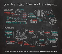 07_New Economies & Leaders_02_Ci2015_Jessamy Gee