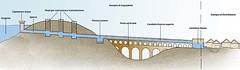 Esempio di Acquedotto