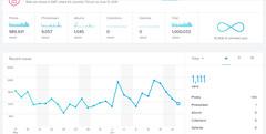 First Million (WarpFactorEnterprises) Tags: spring flickr stats views million statistics 1000000 2016