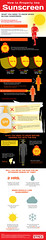 How to Properly Use Sunscreen (coolinfoimages) Tags: sun beauty skin health sunscreen