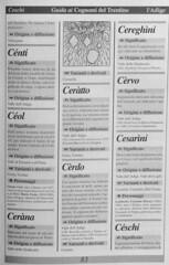 Ceschi