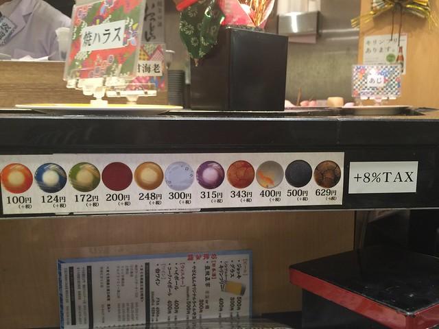 20150102 まぐろ問屋 三浦三崎港 上野店@日本