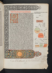 Hand coloured woodcut diagrams in Euclides: Elementa geometriae (University of Glasgow Library) Tags: hand coloured woodcut diagrams euclides elementa geometriae bd9c5