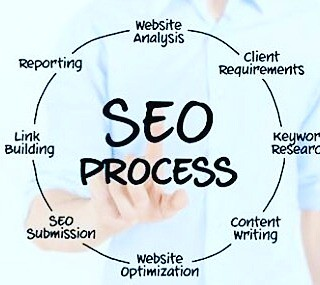 26812075042 224a160e71 SEO Ranking Factors