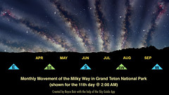 "Monthly Milky Way Movement (IronRodArt - Royce Bair (""Star Shooter"")) Tags: milkyway tetons grandtetons grandtetonnationalpark"
