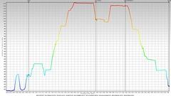 Profilo altimetrico AT (Emanuele Lotti) Tags: italy mountain montagne trekking italia hiking dante tuscany di alpini gps toscana tosco pietra piazzale montagna reggiano emiliano monti appennino rifugio gruppo pegaso ferrata profilo eremo escursionismo traccia bismantova escursioni altimetrico