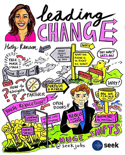 "Session Art - Holly Ransom - Leading Change • <a style=""font-size:0.8em;"" href=""http://www.flickr.com/photos/143435186@N07/26673449373/"" target=""_blank"">View on Flickr</a>"