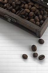 Coffe (Alias_239) Tags: life book still iran box note coffe   qom
