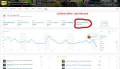 12 Million Flickr Views from 16th August 2007 to 15th May 2016 (Black Diamond Images) Tags: screenshot flickr text stats statistics milestone milestones flickrstats 12million 12000000 blackdiamondimages 12millionviews flickrstatistics 12000000views 12millionhits 15thmay2016 16thaugust2007to15thmay2016