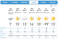 weather 1 (Grandpaparazzi) Tags: screencap oops unretouched theweathernetwork satmay14