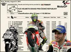 Cal Crutchlow (Moto GP Winner) (redcard_shark) Tags: brno czech calcrutchlow motogp motorsport motorbike czechrepublic monsterenergy fim 35