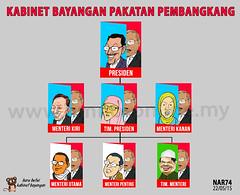 "Kabinet Bayangan Pakatan Pembangkang <a style=""margin-left:10px; font-size:0.8em;"" href=""http://www.flickr.com/photos/95569535@N05/17773751480/"" target=""_blank"">@flickr</a>"