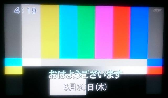 Fcast 視聴 率