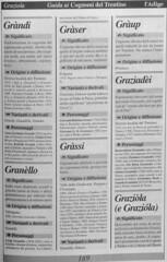Graziola