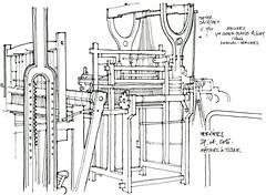 Verviers, la laine. (gerard michel) Tags: belgium usine laine verviers