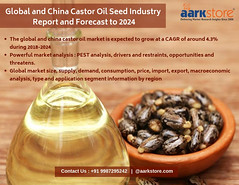 Global and China Castor Oil Seed Industry Report and Forecast to 2024 (charanjitaark) Tags: castoroilseedindustryreport globalcastoroilseedmarket chinacastoroilseedmarket castoroilmarket agricultureandfoodmarket foodandbeveragemarket