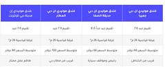 تقرير عن 8 فنادق رخصية من سلسلة فندق هوليدي ان دبي (Muqarene - مقارنة فنادق) Tags: فنادق فندق سياحة سفر حجوزات حجز اسعار مقارنة