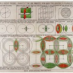 Walter Russell Chart (13)