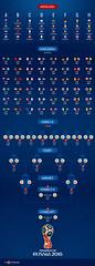 Lịch thi đấu bóng đá hôm nay và ngày mai 25/1/2019 (World Cup 2018) Tags: worldcup2018