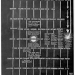 Walter Russell Chart (36)