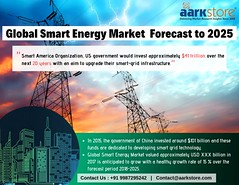 Global Smart Energy Market Forecast to 2025 (charanjitaark) Tags: globalsmartenergymarket smartenergymarketreport globalsmartsolarmarket globalsmartgridmarket energyandpowermarketresearchreports renewablemarketresearch