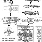 Walter Russell Chart (103)