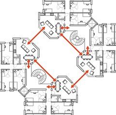 Plan diagram of sociability kitchen to kitchen