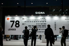 78 LENSES (ゑびす) Tags: cp2019 cp パシフィコ横浜 sigmaブース sigma sdquattroh art017 2470f28 foveon
