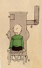 sijtje  Aafjes  Nieuwe oogst voor de kleintjes 1925, ill pg 6 (janwillemsen) Tags: sijtjaafjes bookillustration 1925 schoolbook childrensbook