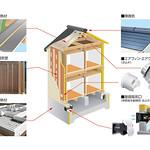 住宅建材の写真