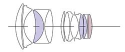 Sigma FE 50mm ƒ/1.4 DG HSM   Art - OPTICAL CONSTRUCTION