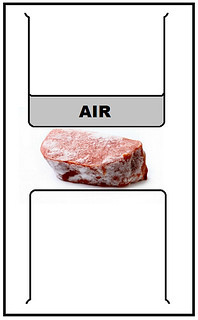 Kaedah Terpantas Untuk 'Defrost' Daging Beku. 5 Minit Dah Lembut