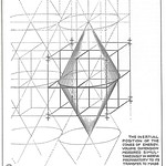 Walter Russell Chart (78)