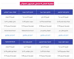 قائمة افضل 8 فنادق في طرابزون على البحر – اربع و ثلاث نجوم رخيصة (Muqarene - مقارنة فنادق) Tags: فنادق فندق سياحة سفر حجوزات حجز اسعار مقارنة