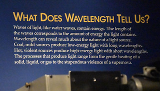 What Does Wavelength Tell Us?